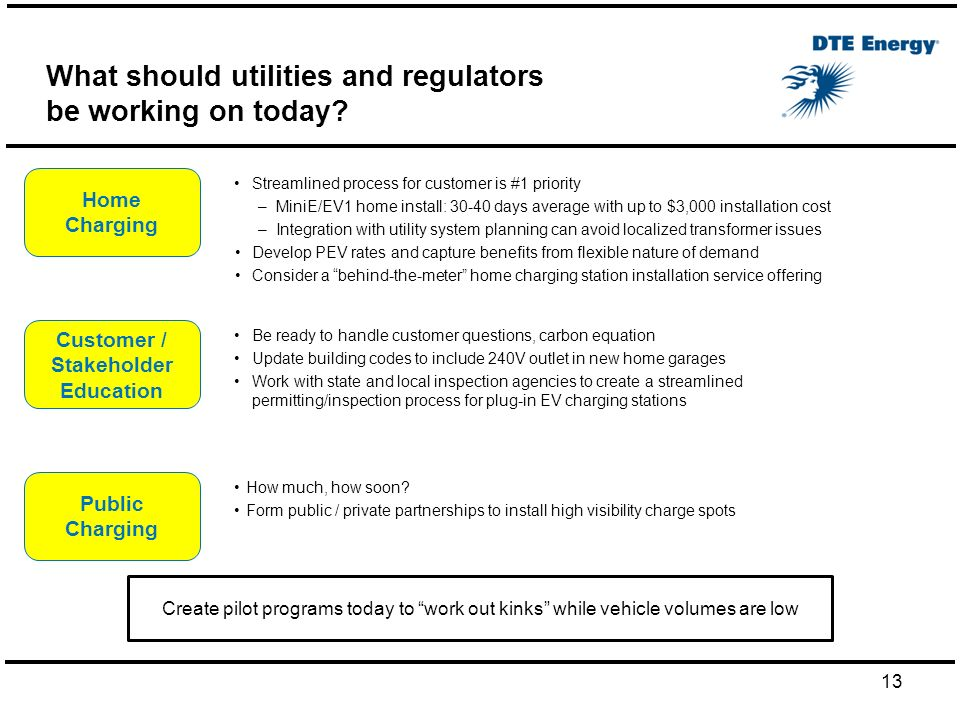 Magnificent Utility Perspectives On Electrification Of The Vehicle Ppt Video Wiring 101 Capemaxxcnl