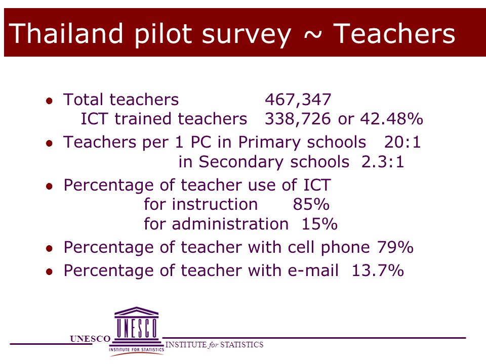 Thailand pilot survey ~ Teachers