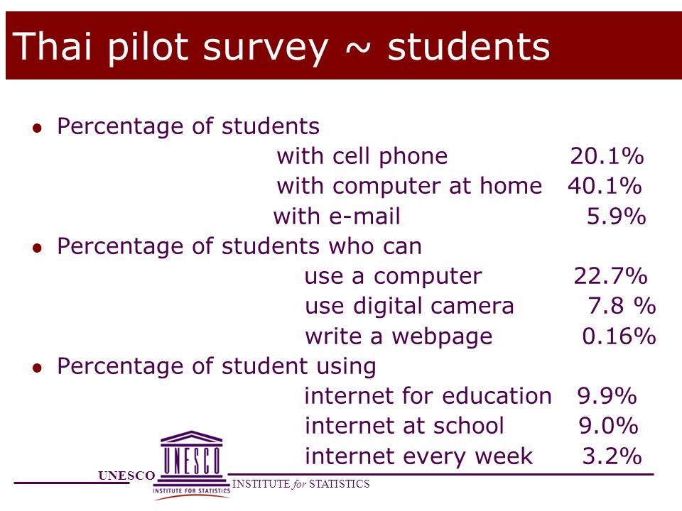 Thai pilot survey ~ students
