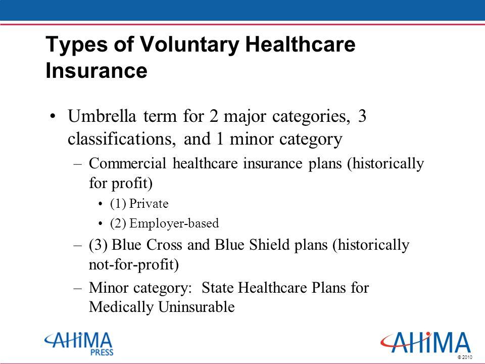 Principles Of Healthcare Reimbursement Third Edition Ppt Video