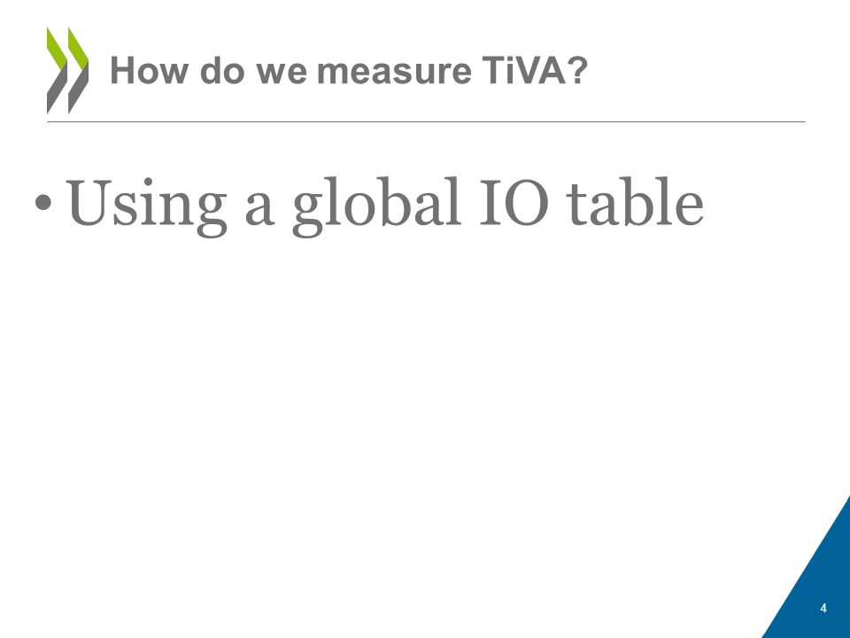 How do we measure TiVA Using a global IO table