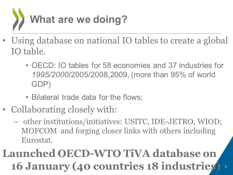 What are we doing Using database on national IO tables to create a global IO table.
