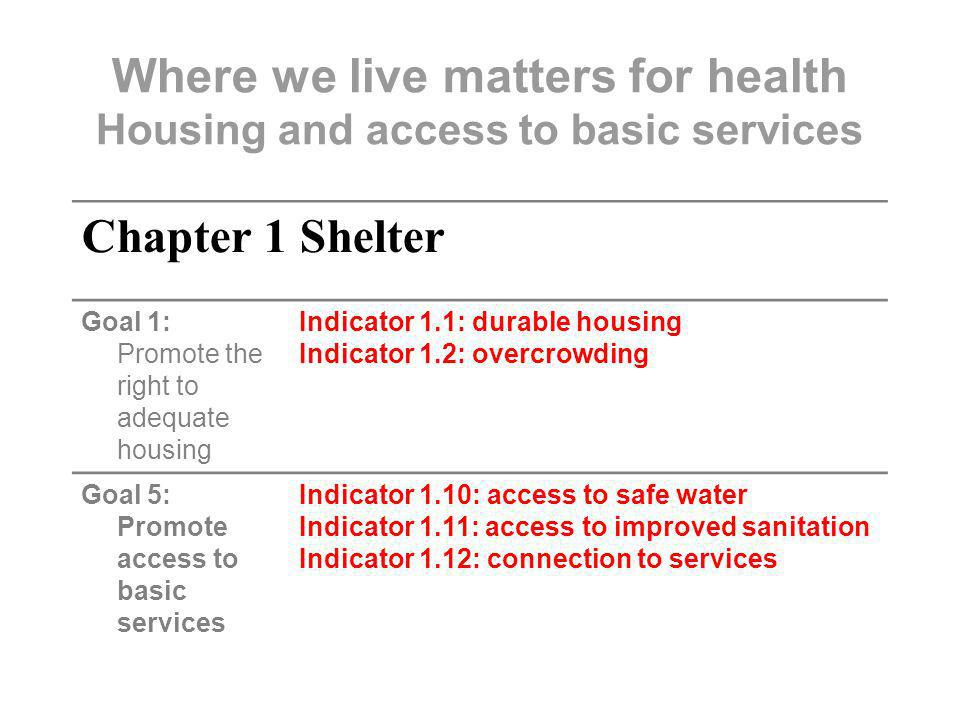 Where we live matters for health Housing and access to basic services