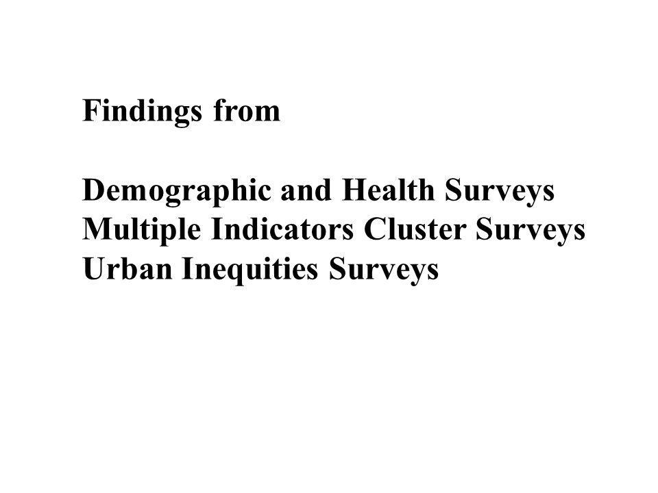Findings from Demographic and Health Surveys. Multiple Indicators Cluster Surveys.