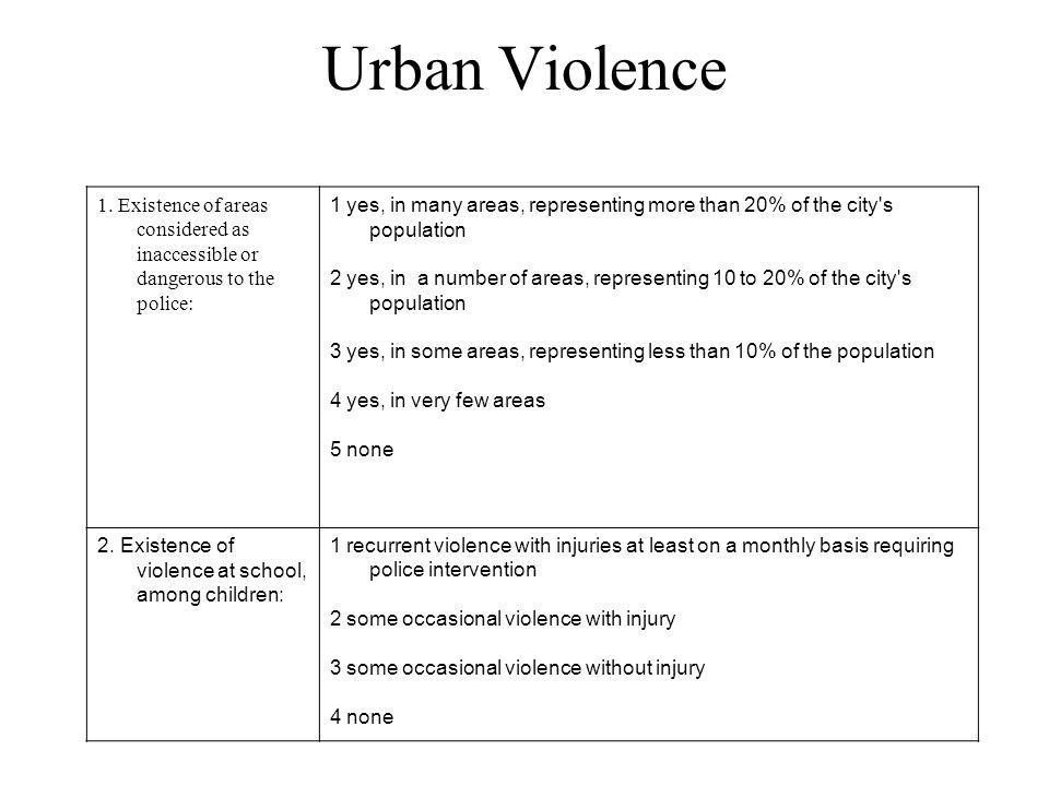 Urban Violence 1. Existence of areas considered as inaccessible or dangerous to the police: