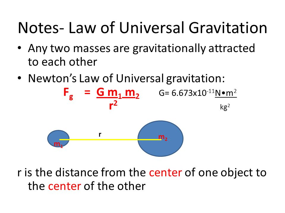 Notes Law Of Universal Gravitation: Universal Law Of Gravitation Worksheet At Alzheimers-prions.com