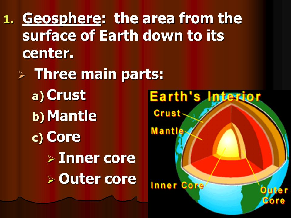 Geosphere: the area from the surface of Earth down to its center.