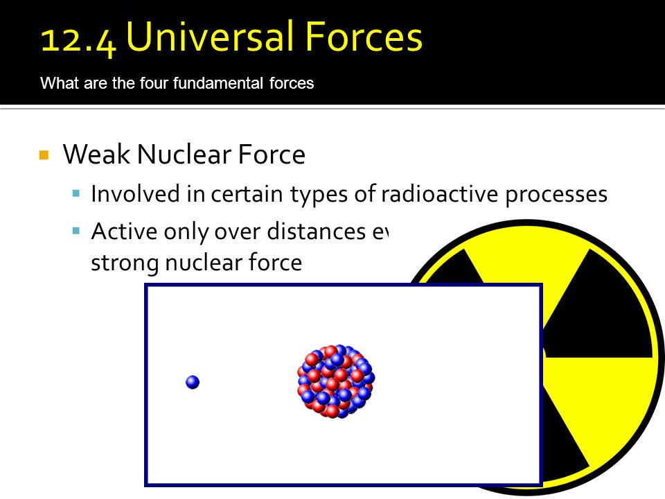 12.4 Universal Forces Weak Nuclear Force