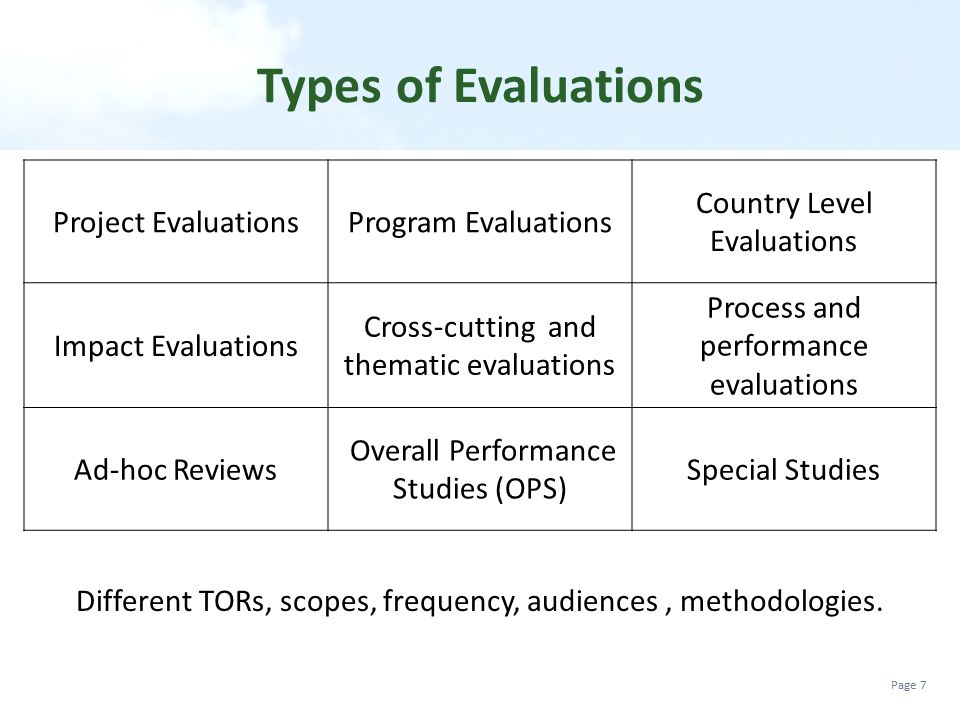 Types of Evaluations Project Evaluations Program Evaluations