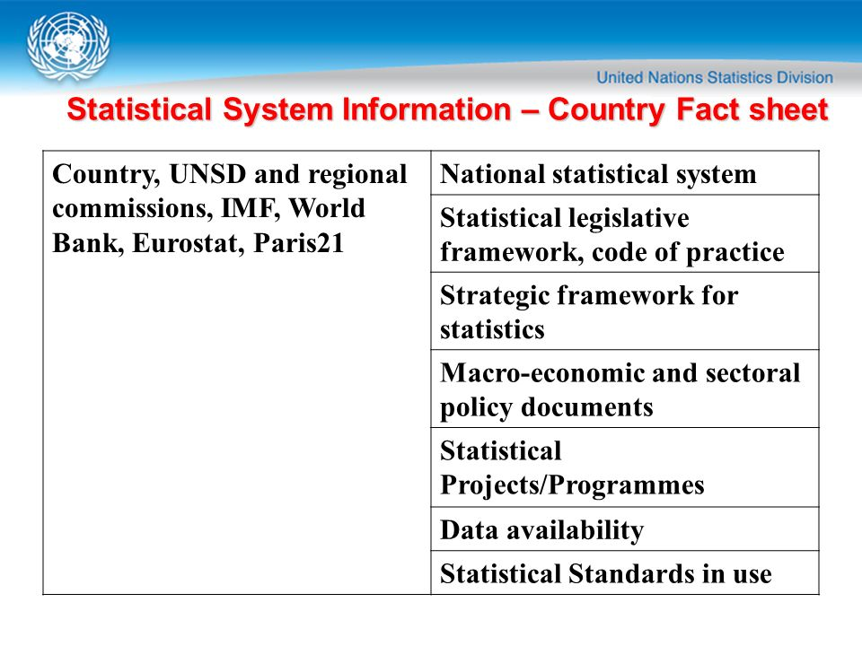 Statistical System Information – Country Fact sheet