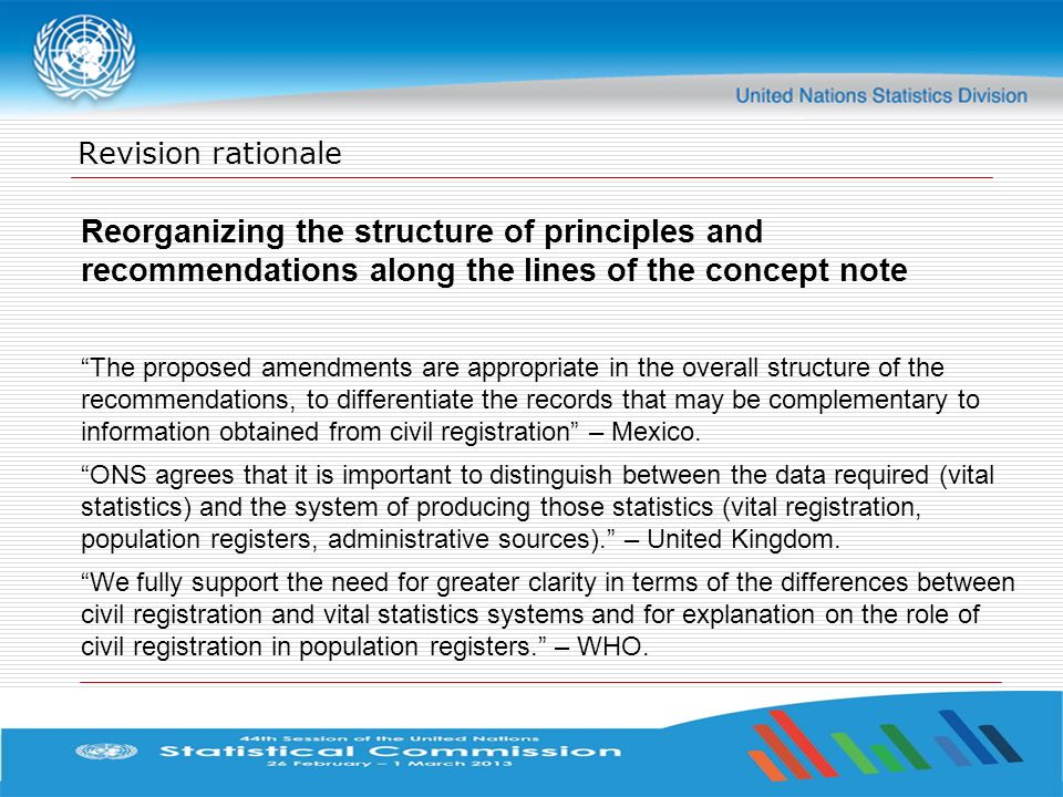 Revision rationale Reorganizing the structure of principles and recommendations along the lines of the concept note.