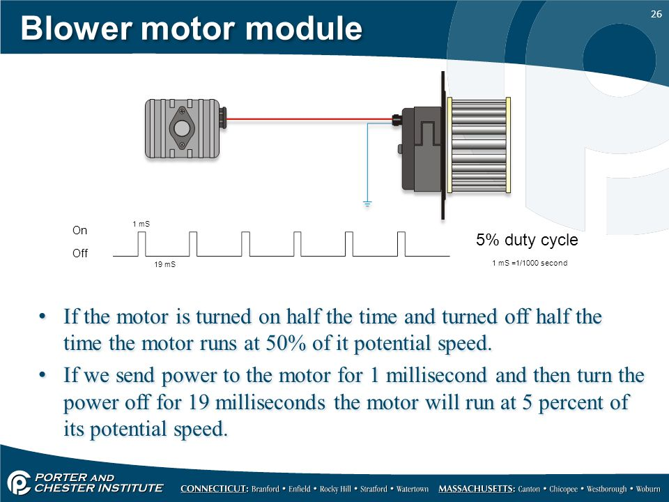 Heating systems  - ppt video online download