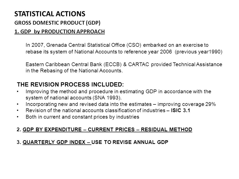 STATISTICAL ACTIONS GROSS DOMESTIC PRODUCT (GDP)