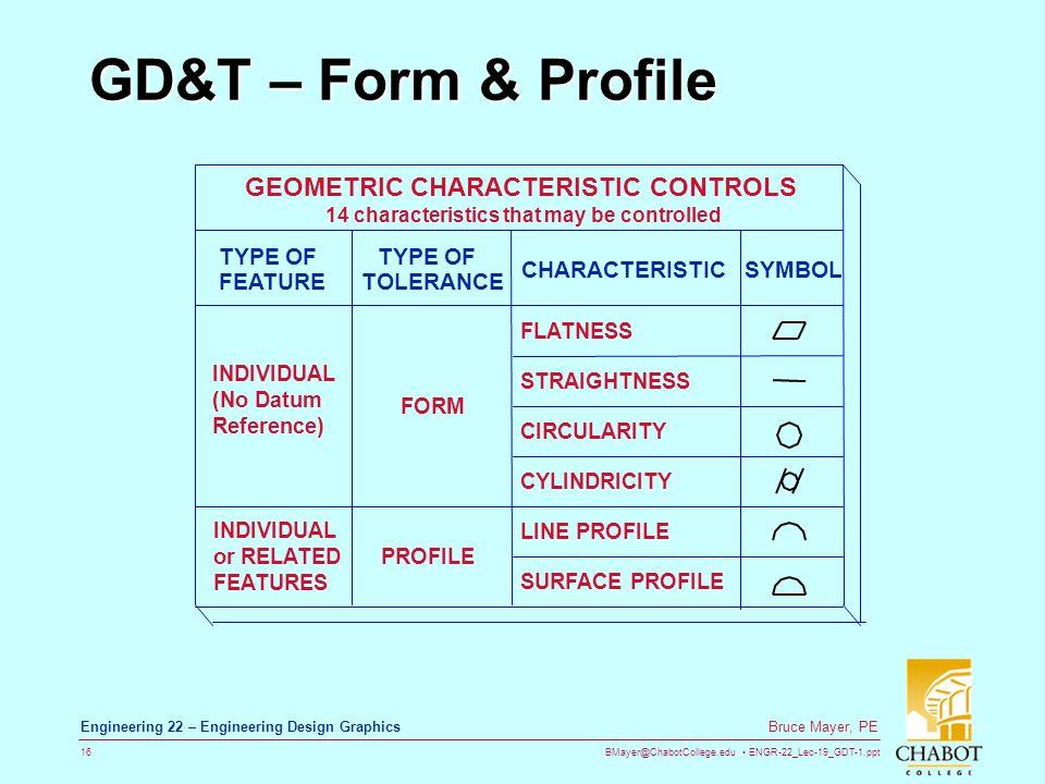 Geometric Dimensioning Tolerancing Ppt Video Online Download
