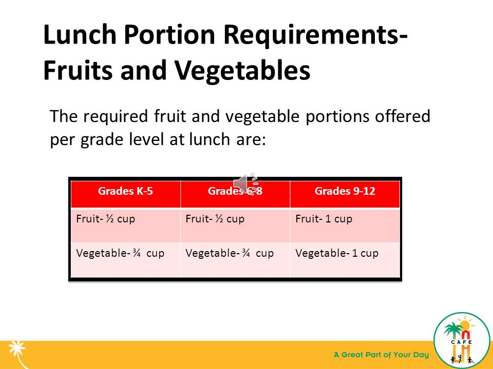 Provided by the LAUSD Food Services Division - ppt download