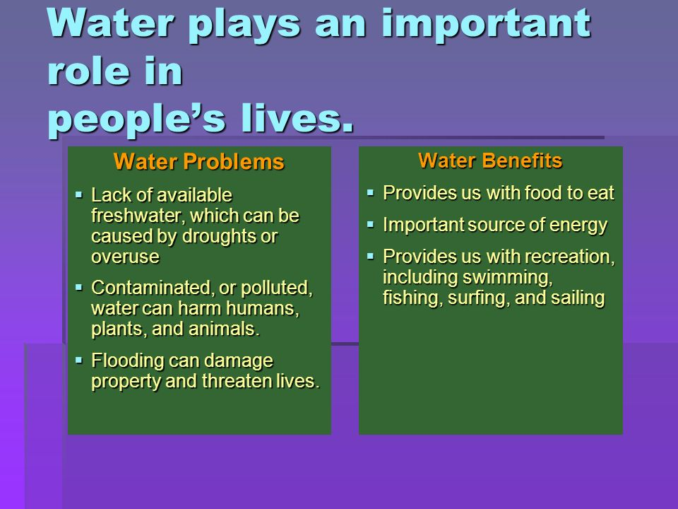 Water plays an important role in people's lives.