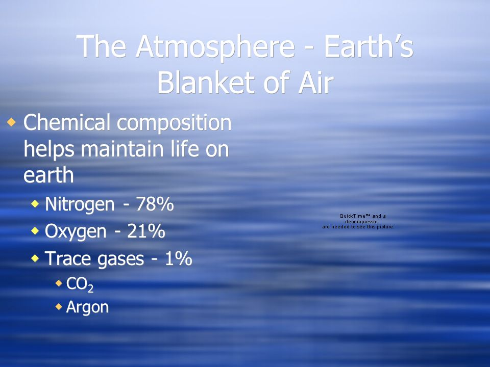 The Atmosphere - Earth's Blanket of Air