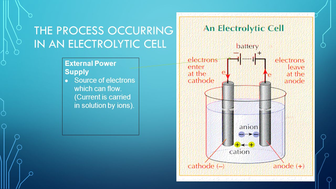 Explain The Process Of Electrolysis And Its Uses Ppt Video Online