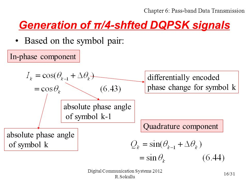 Chapter 6 Pass Band Data Transmission Ppt Video Online Download
