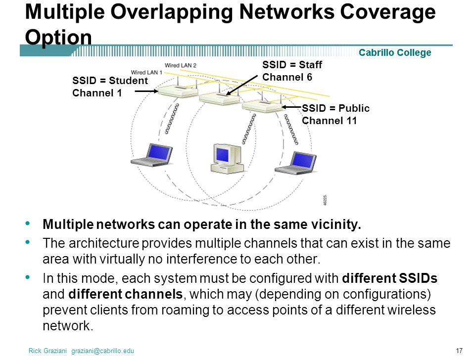 ch 4 wireless topologies ppt download rh slideplayer com