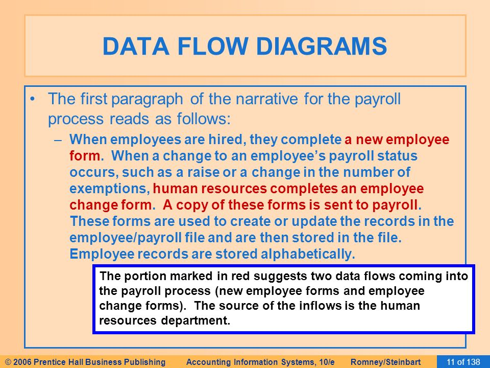data flow diagrams we re going to go into a partial example of how rh slideplayer com