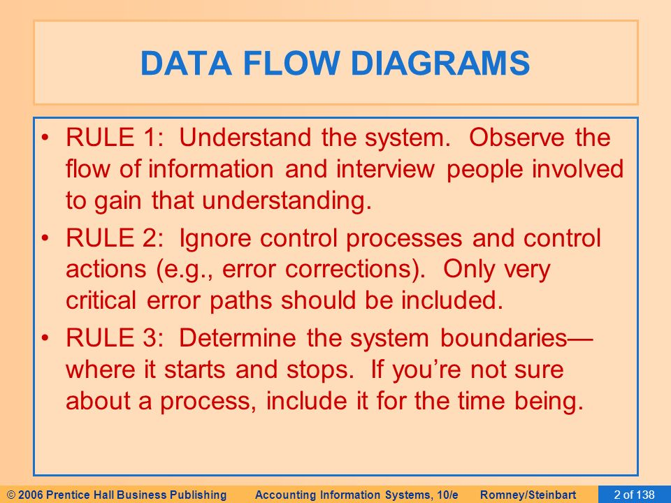 data flow diagrams we're going to go into a partial example of how flow chart data flow diagrams rule 1 understand the system observe the flow of information and
