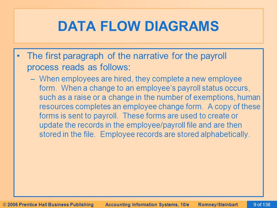 data flow diagrams we\u0027re going to go into a partial example of how