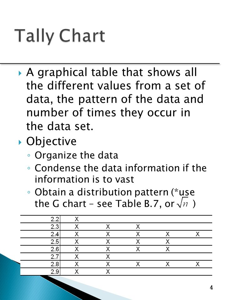 Chapter 4 pfcecnxsop ppt video online download 4 tally ccuart Images