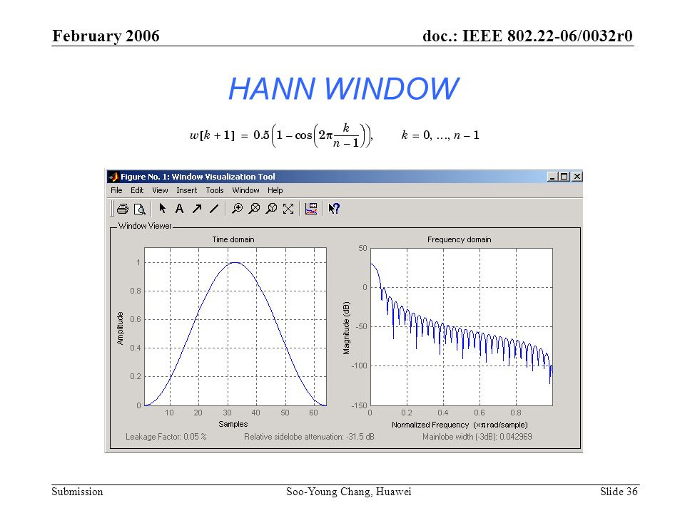 HANN WINDOW February 2006 doc.: IEEE 802.22-06/0032r0 Submission