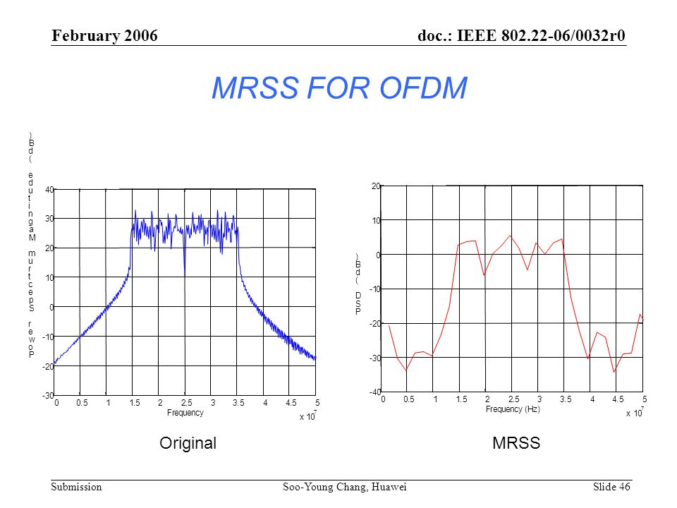 MRSS FOR OFDM February 2006 doc.: IEEE 802.22-06/0032r0 Original MRSS