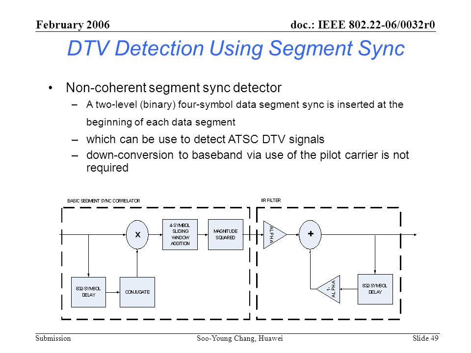 DTV Detection Using Segment Sync