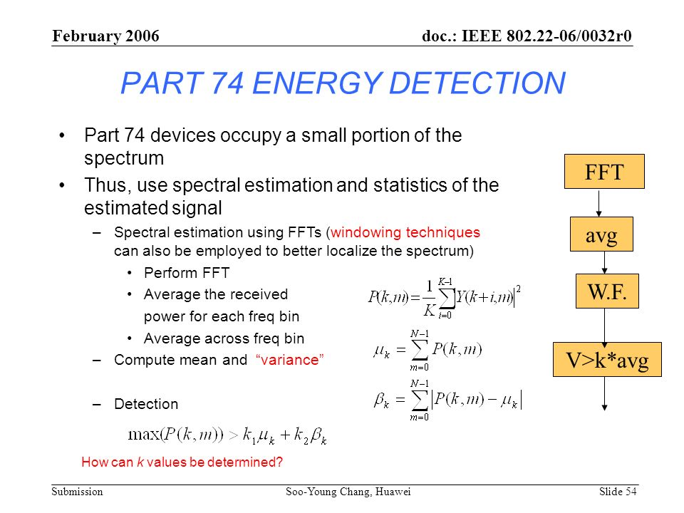 PART 74 ENERGY DETECTION FFT avg W.F. V>k*avg
