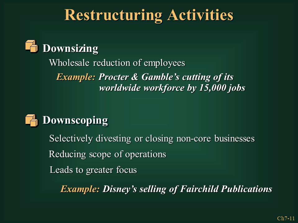 downsizing example