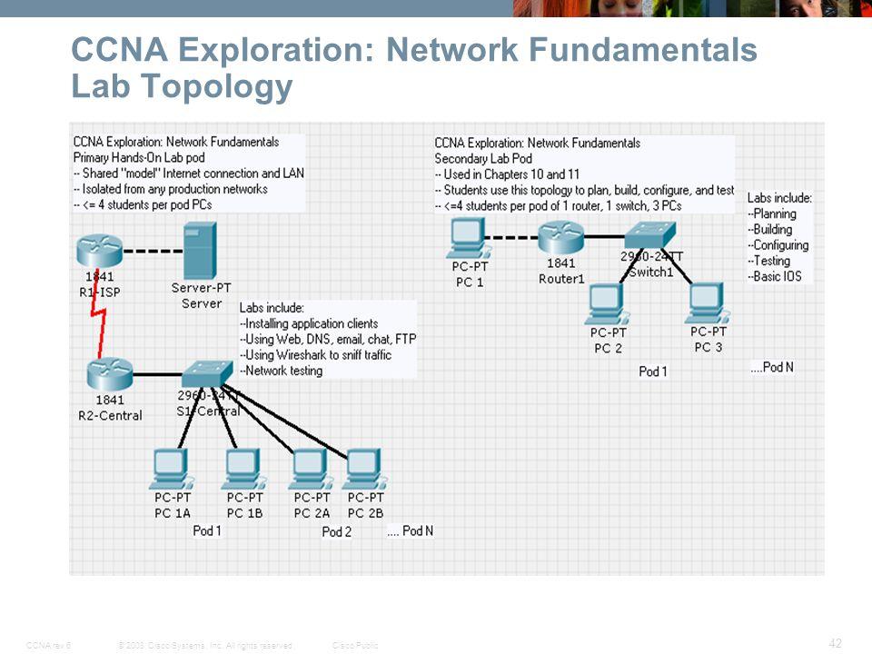 Cisco Networking Academy New CCNA Curricula Exploration