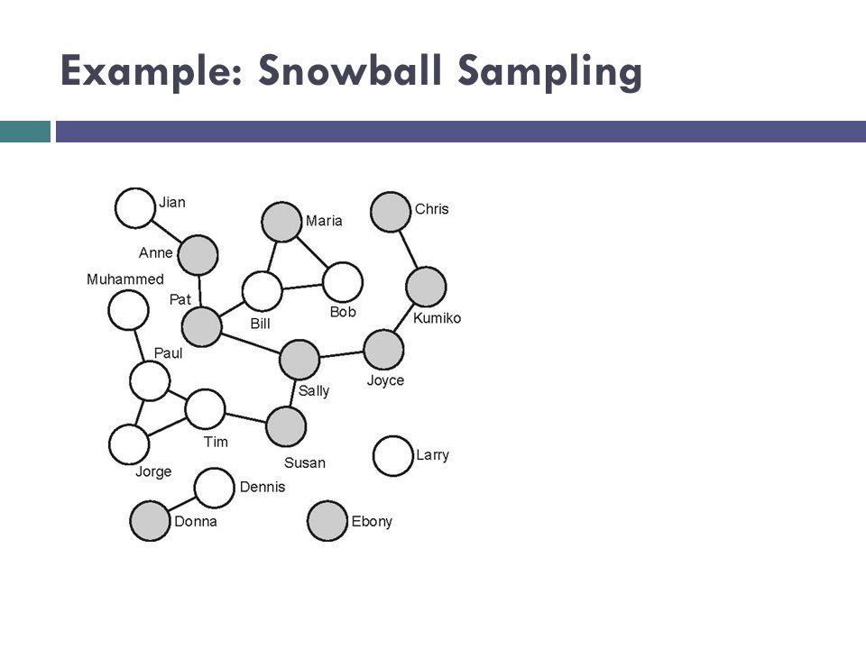 Sampling: an introduction.