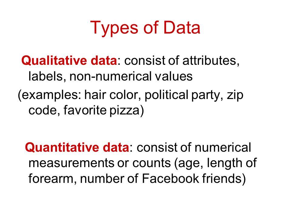 Types Of Data Qualitative Data Consist Of Attributes Labels Non