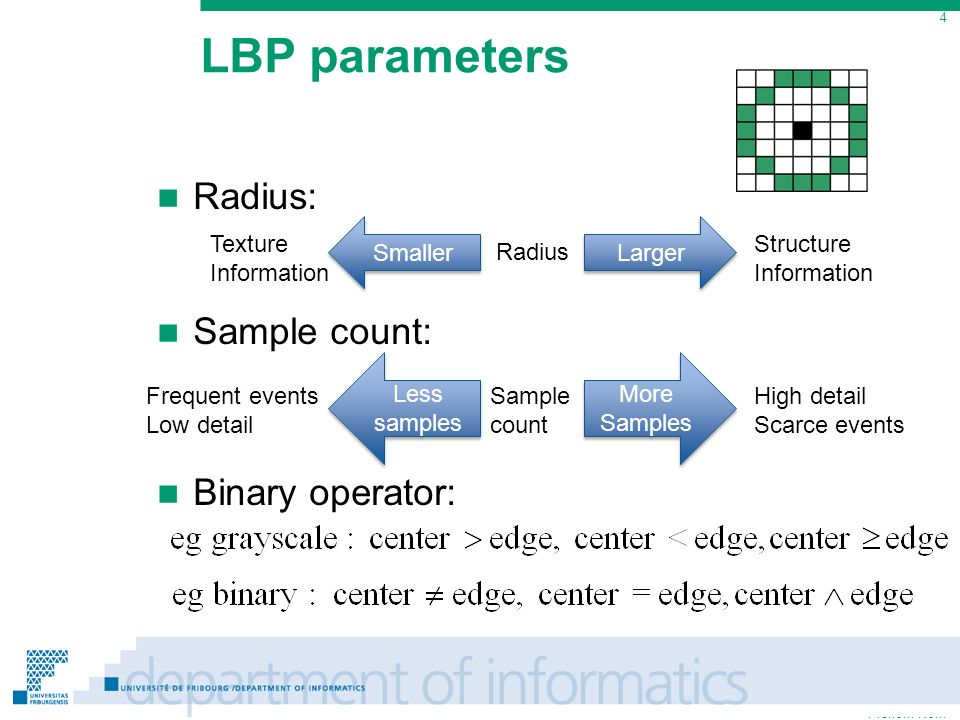 Oriented Local Binary Patterns for Offline Writer