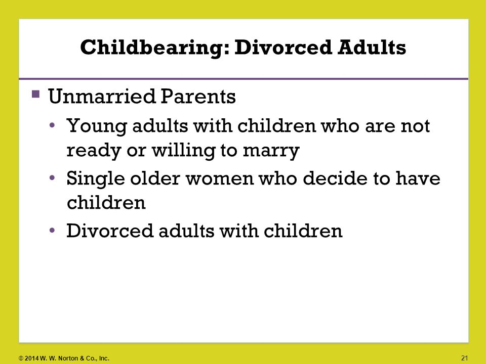 Childbearing: Divorced Adults