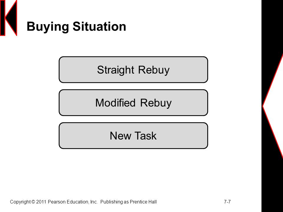 chapter 6 analyzing business markets Chapter 6: consumer behavior irwin/mcgraw-hill  the mcgraw-hill companies, inc, 2000  marketing, 6/e   chapter 6: consumer markets and consumer buying behavior  to accompany a framework for marketing management, 2 nd edition  slide 0 in chapter 6  2003 prentice hall, inc chapter 6  analyzing consumer markets and buyer behavior.