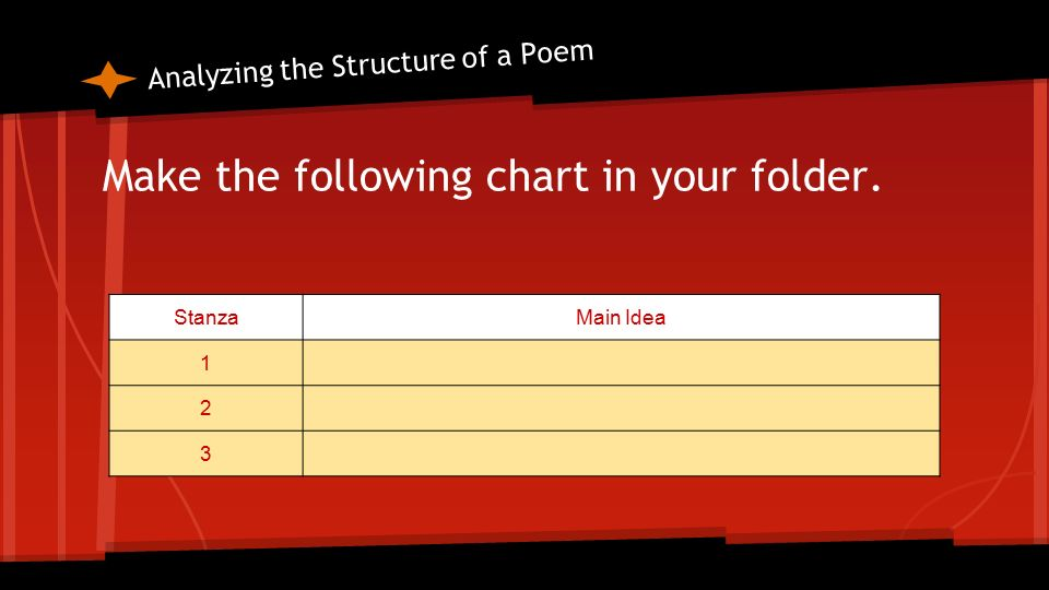 how to analyse the structure of a poem