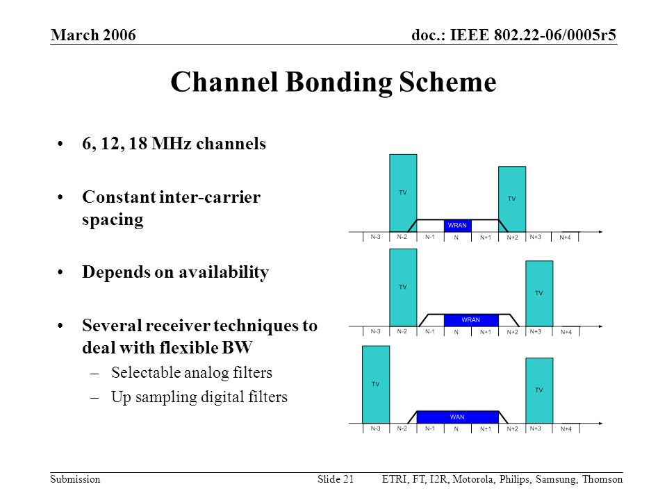 Channel Bonding Scheme