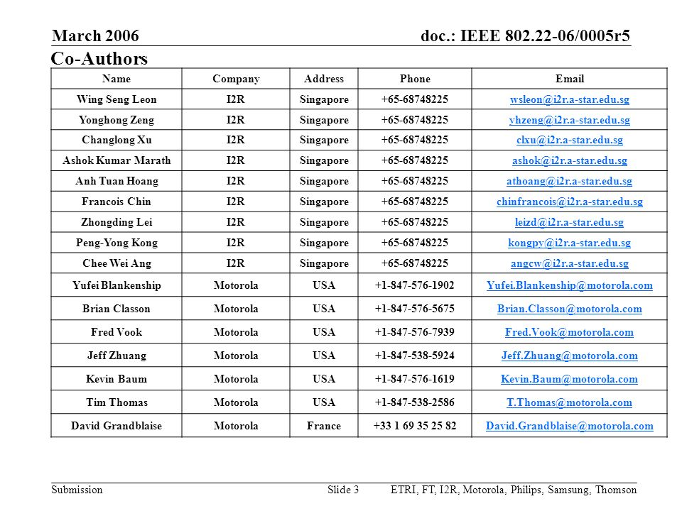 Co-Authors March 2006 Month Year doc.: IEEE 802.22-yy/xxxxr0 Name