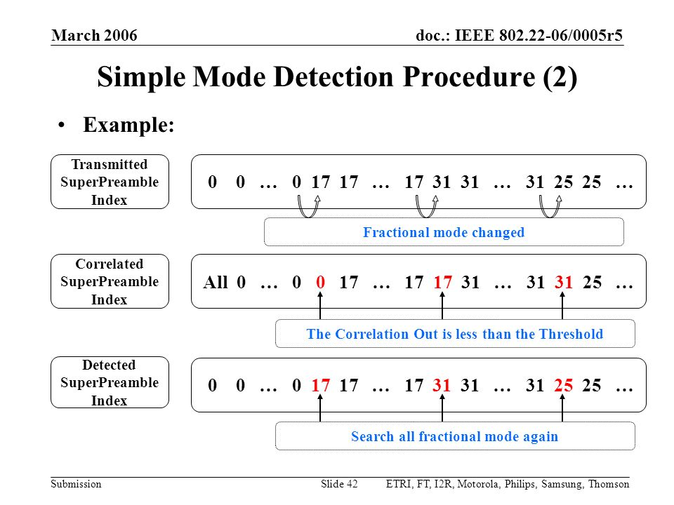 Simple Mode Detection Procedure (2)