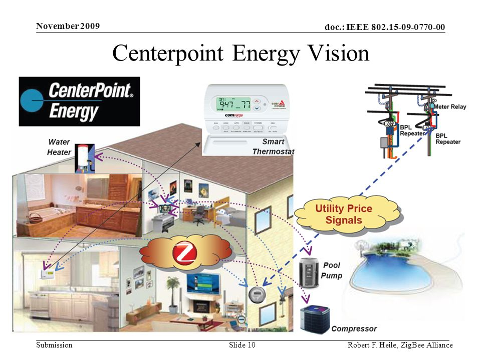 Centerpoint Energy Vision