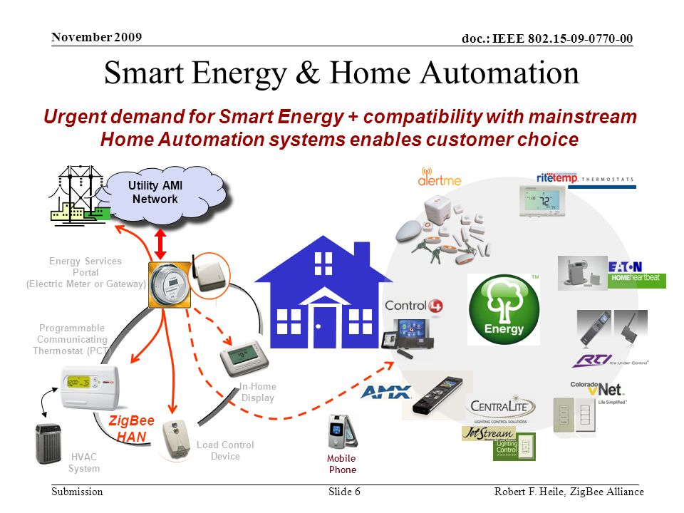 Smart Energy & Home Automation