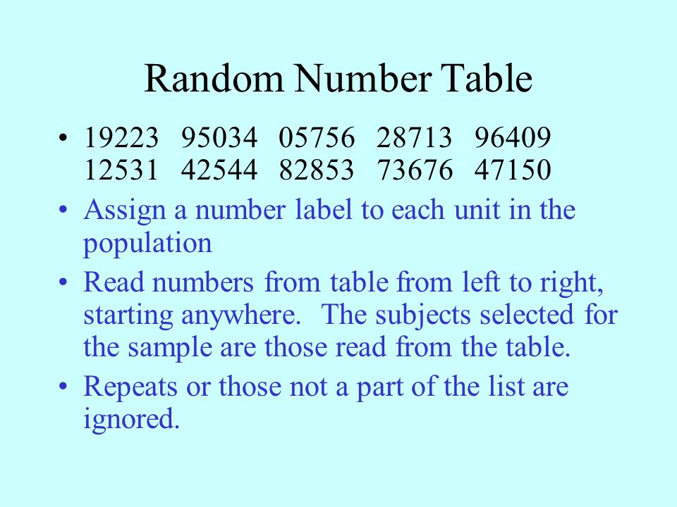 Random Number Table