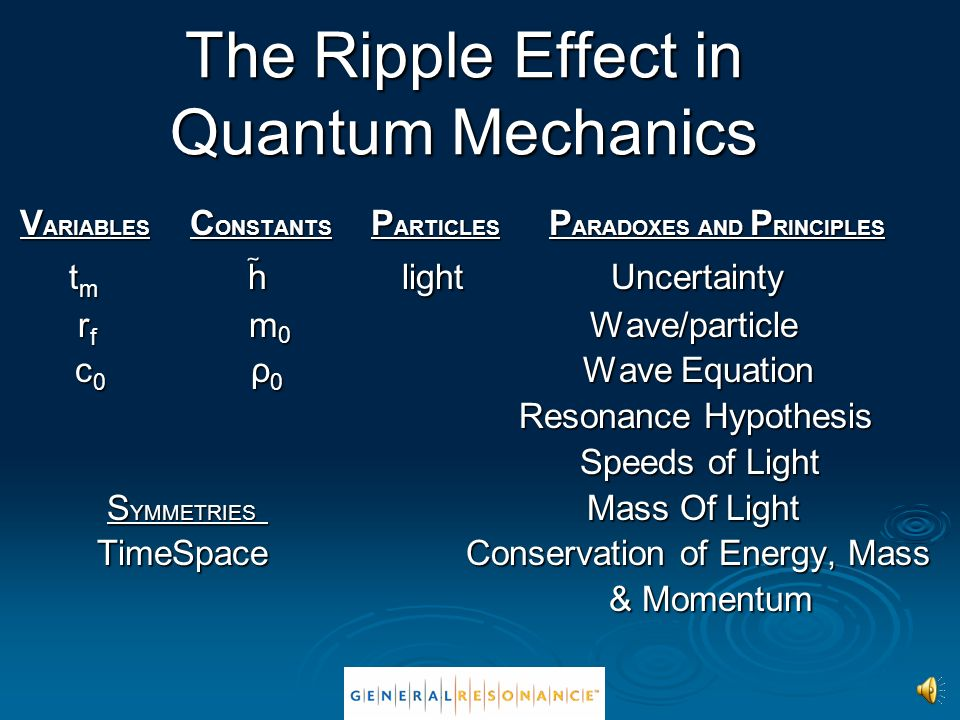 The Ripple Effect in Quantum Mechanics