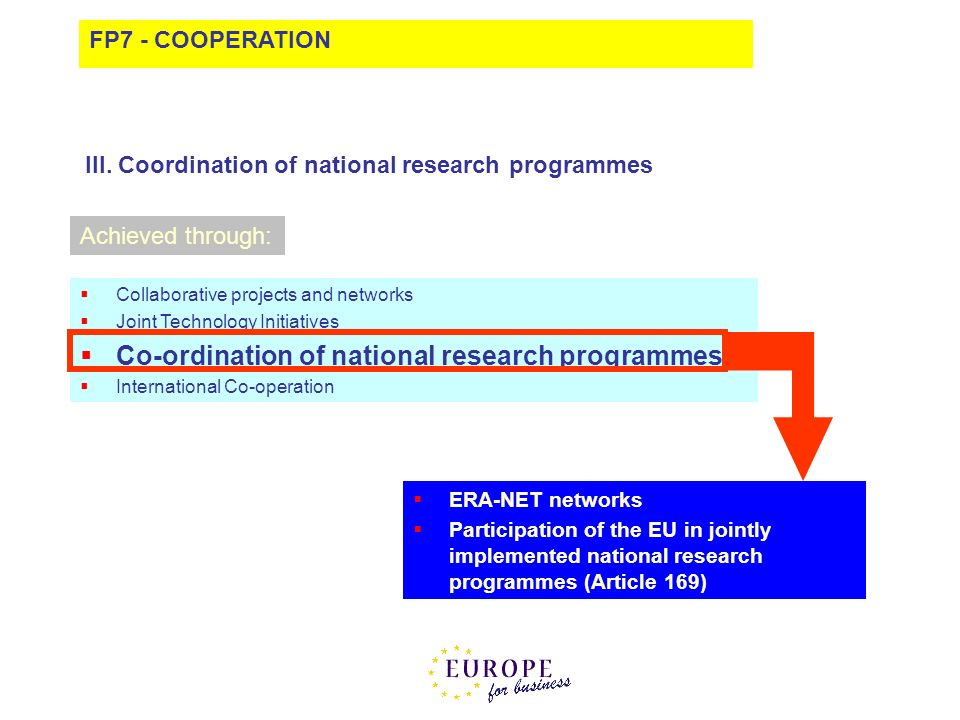 Co-ordination of national research programmes