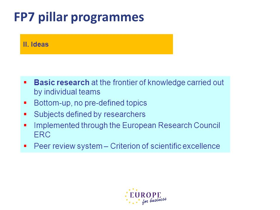 FP7 pillar programmes II. Ideas. Basic research at the frontier of knowledge carried out by individual teams.
