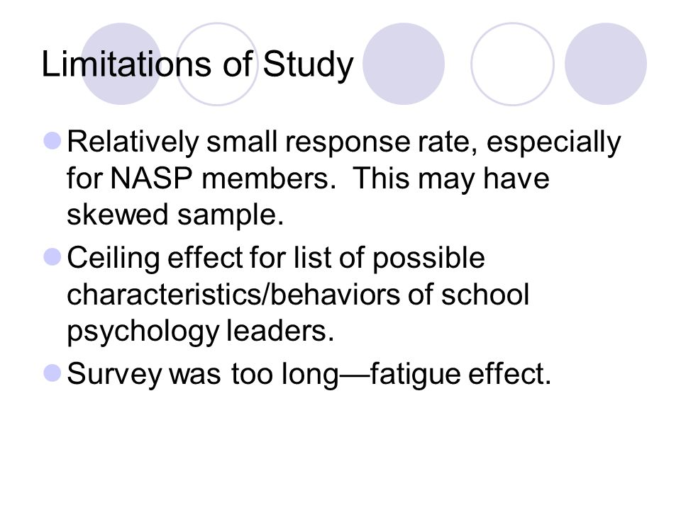 Limitations of Study Relatively small response rate, especially for NASP members. This may have skewed sample.